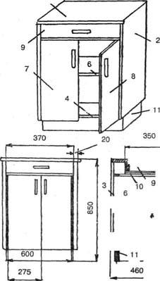 Кухонная мебель своими руками чертежи и схемы